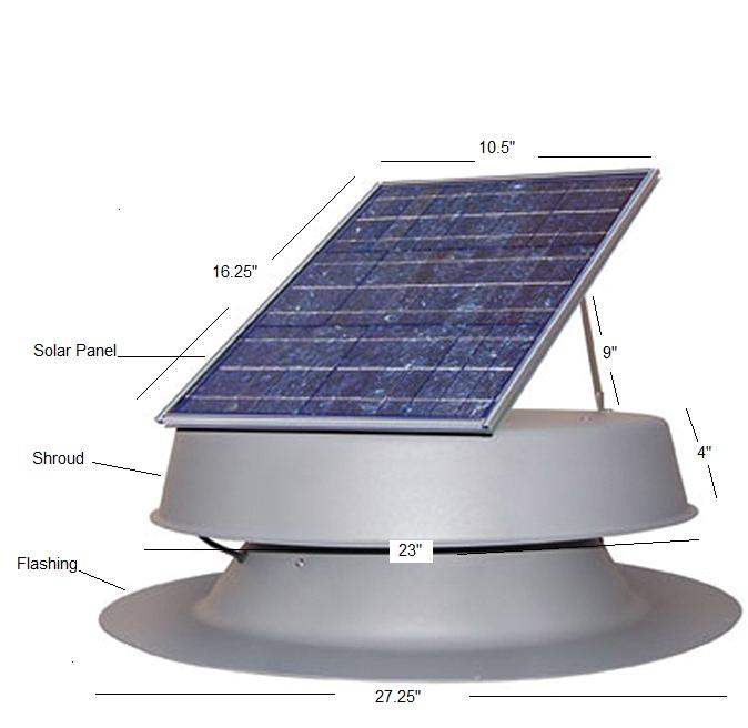 Solar Lights Roof: Solar Powered Roof Attic Fan